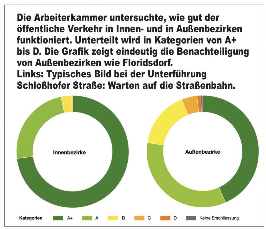 Grafik: AK.